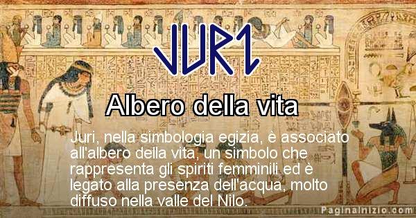 Juri - Significato in egiziano del nome Juri