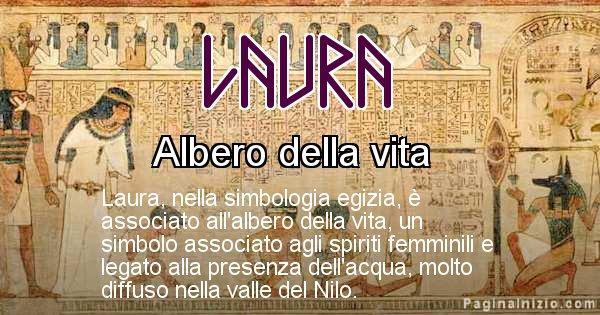 Laura - Significato in egiziano del nome Laura