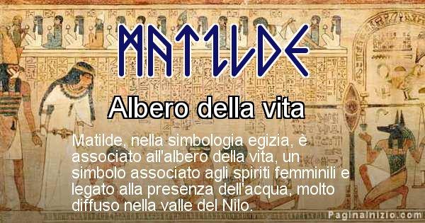 Matilde - Significato in egiziano del nome Matilde