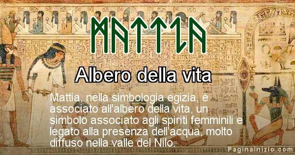 Mattia - Significato in egiziano del nome Mattia