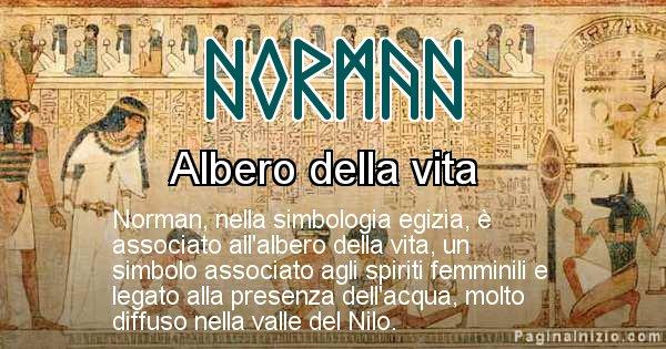 Norman - Significato in egiziano del nome Norman