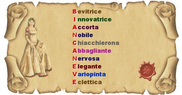 Biancaneve - Significato letterale del nome Biancaneve