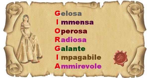 Giorgia - Significato letterale del nome Giorgia