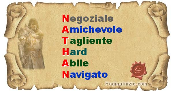 Nathan - Significato letterale del nome Nathan