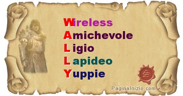 Wally - Significato letterale del nome Wally