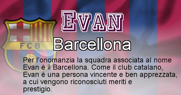 Evan - Squadra associata al nome Evan