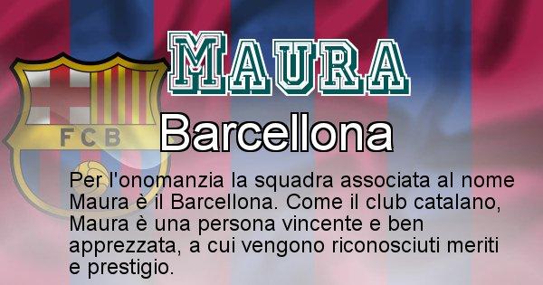 Maura - Squadra associata al nome Maura