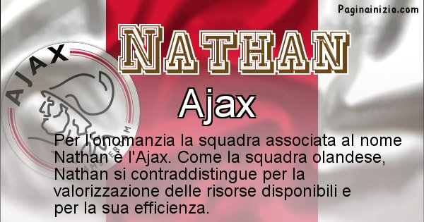 Nathan - Squadra associata al nome Nathan