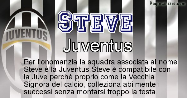 Steve - Squadra associata al nome Steve