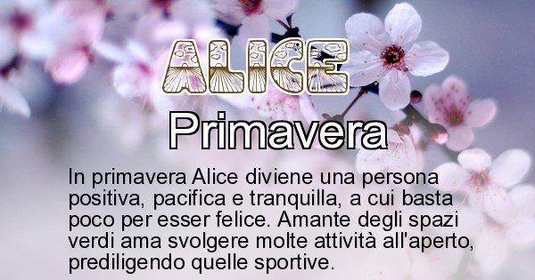 Alice - Stagione associata al nome Alice