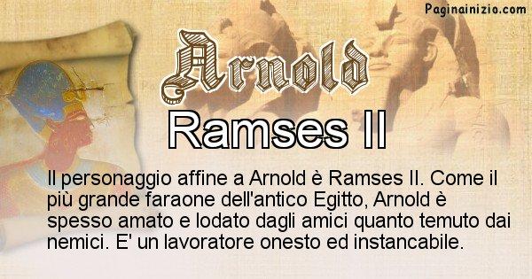 Arnold - Personaggio storico associato Arnold