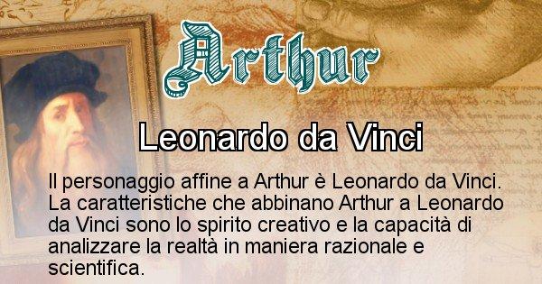 Arthur - Personaggio storico associato Arthur