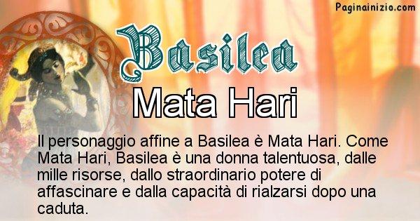 Basilea - Personaggio storico associato Basilea