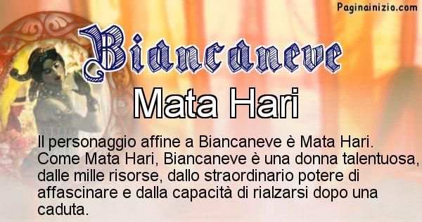 Biancaneve - Personaggio storico associato Biancaneve