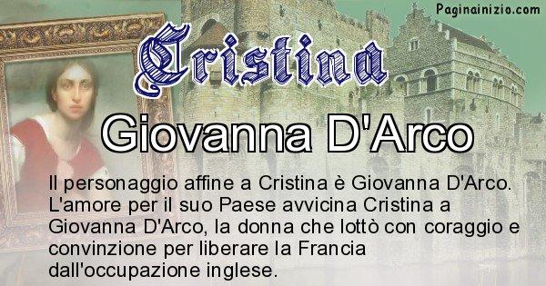 Cristina - Personaggio storico associato Cristina