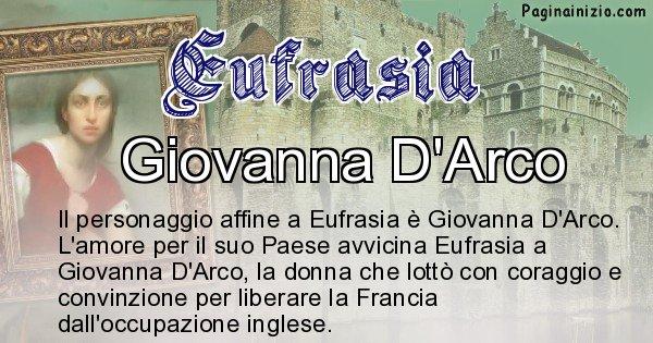 Eufrasia - Personaggio storico associato Eufrasia