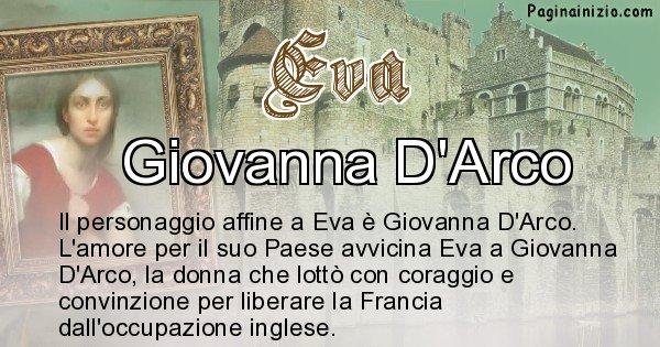 Eva - Personaggio storico associato Eva