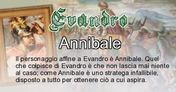 Evandro - Personaggio storico associato Evandro