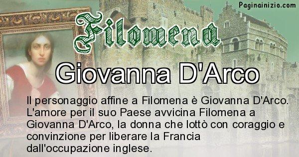 Filomena - Personaggio storico associato Filomena