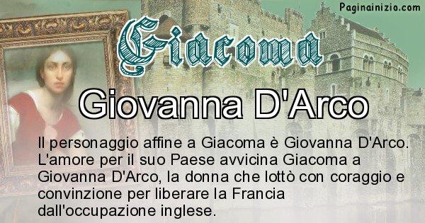 Giacoma - Personaggio storico associato Giacoma