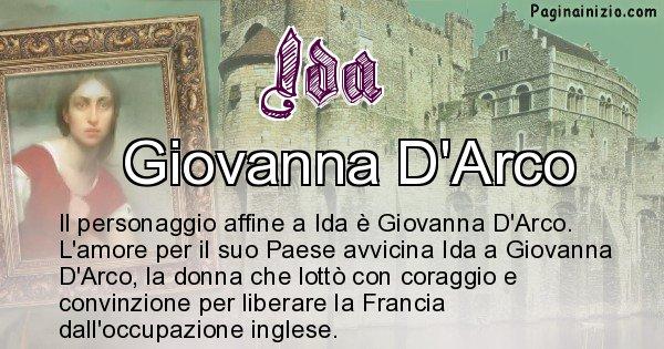 Ida - Personaggio storico associato Ida
