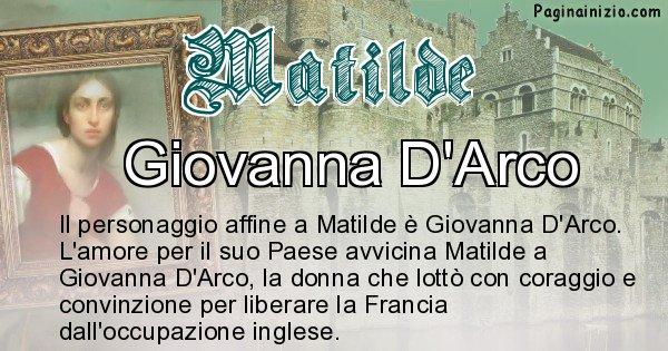 Matilde - Personaggio storico associato Matilde