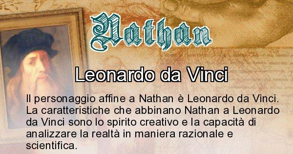 Nathan - Personaggio storico associato Nathan