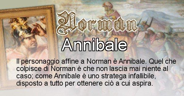 Norman - Personaggio storico associato Norman