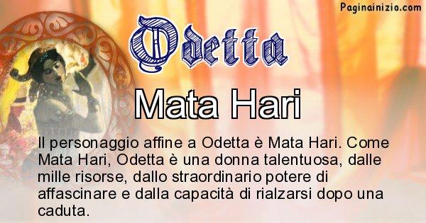 Odetta - Personaggio storico associato Odetta