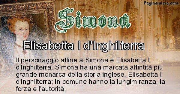 Simona - Personaggio storico associato Simona