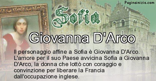 Sofia - Personaggio storico associato Sofia