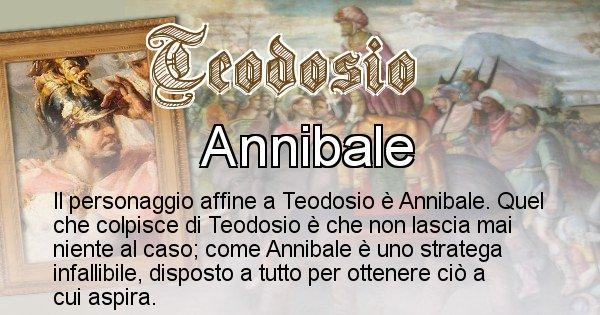 Teodosio - Personaggio storico associato Teodosio