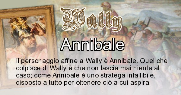 Wally - Personaggio storico associato Wally