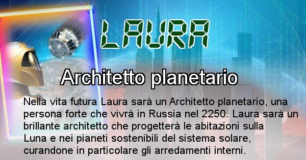 Laura - Scopri chi sarai nella prossima vita analizzando il Cognome Laura