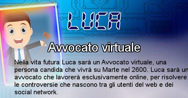 Luca - Scopri chi sarai nella prossima vita analizzando il Cognome Luca