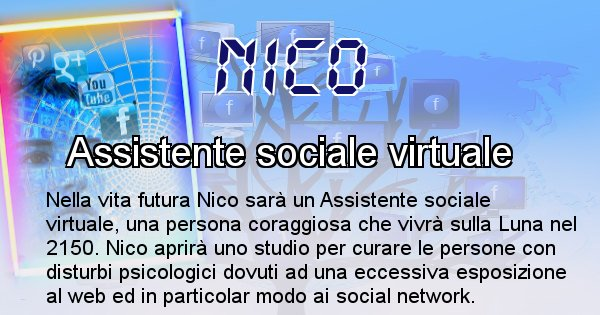 Nico - Scopri chi sarai nella prossima vita analizzando il Cognome Nico