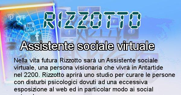 Rizzotto - Scopri chi sarai nella prossima vita analizzando il Cognome Rizzotto