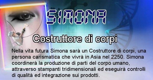 Simona - Scopri chi sarai nella prossima vita analizzando il Cognome Simona