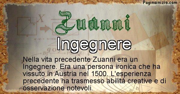 Zuanni - Vita precedente analizzando il cognome Zuanni